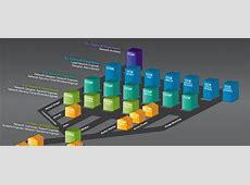Cisco Learning Partner Eng Certification Centre ‒ NBU