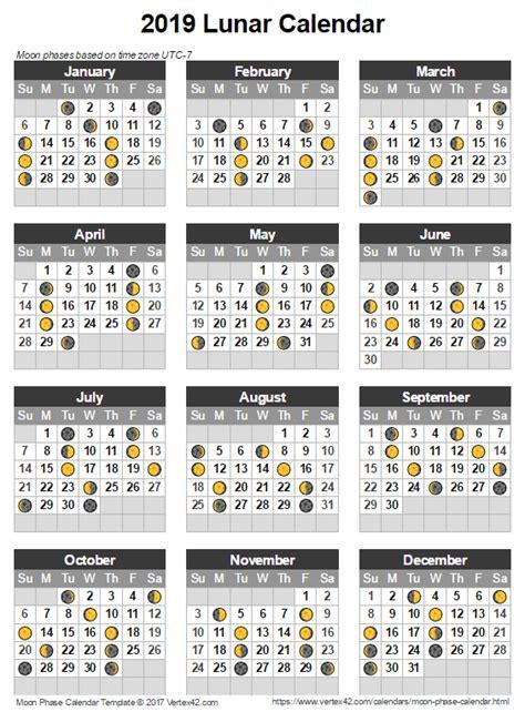 moon phase calendar lunar calendar template