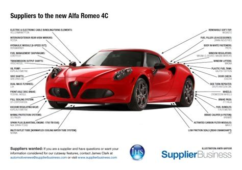 Suppliers To The New Alfa Romeo 4c Supplierinsight