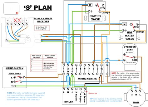 Heat Ac Wiring Diagram by Collection Of Carrier Heat Thermostat Wiring Diagram
