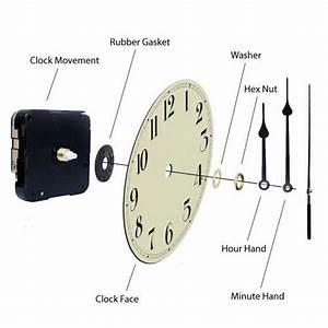 Quartz Clock Movement Thread 8mm For Metal  Plastic Or