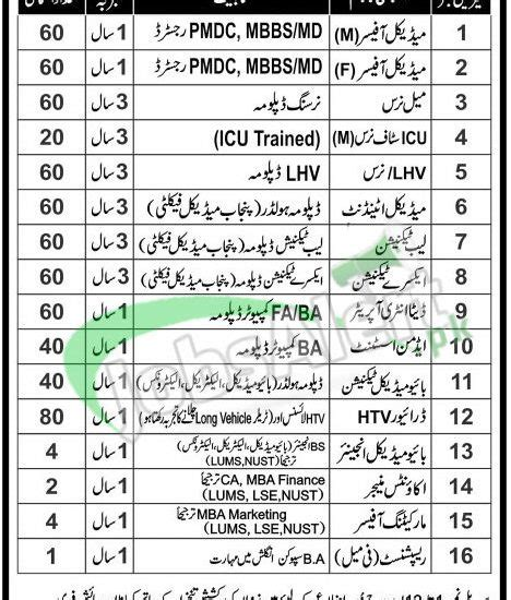 Bio Technician Salary by Punjab Mobile Health Unit 2018 Staff Required