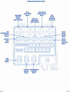 Dodge Caliber 2009 Fuse Box  Block Circuit Breaker Diagram