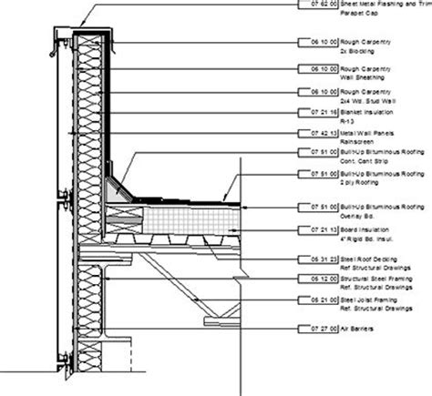 roof flat detail curtain wall detail search