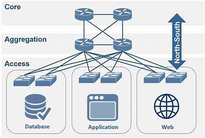 Nutanix Cloud Networking Enterprise Scale Infrastructure Hyper