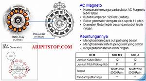 Why45 Motor  Bedah Teknologi New Yamaha Mio M3 125 Blue Core