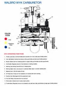 similiar chinese carburetor schematic keywords 49cc gy6 scooter wiring diagram get image about wiring diagram