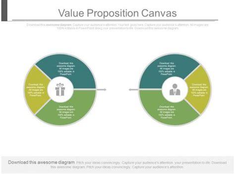 proposition canvas pie charts