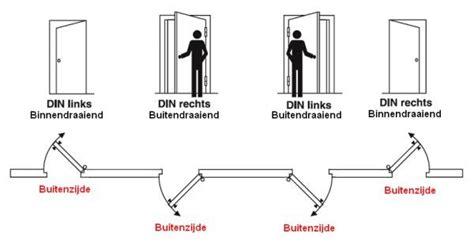 din rechts tür draairichting een deur of slot bepalen gyzs