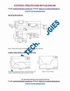 Dynamic Modeling And Simulation Of Hybrid Power Systems