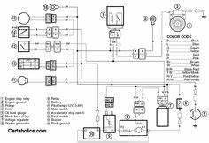 1985 Club Car 36v Wiring Diagram : 1985 yamaha g2 golf cart starter wiring diagram ~ A.2002-acura-tl-radio.info Haus und Dekorationen