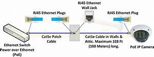 Diagram  Standard Cat5 Network Wiring Diagrams Plug Full