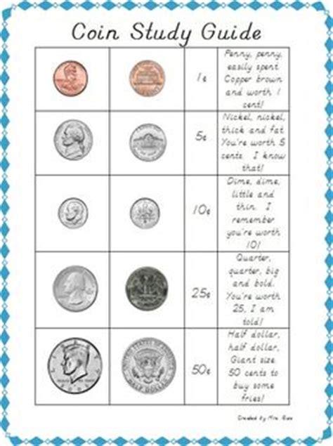 coin study guide  nicole rios teachers pay teachers