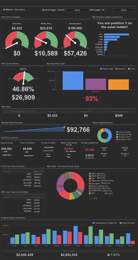 stat dashboard vitalstatistics