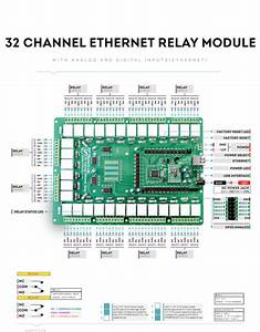 32 Channel Ethernet Relay Module With Gpio