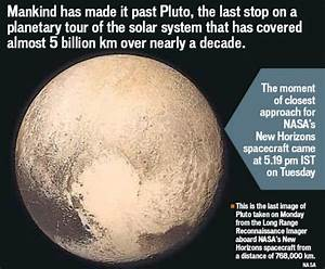 Pluto, New Horizons, Kuiper Belt ~ Fantastic Fundas