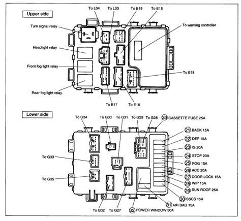 Suzuki Igni Fuse Box Location by Where Is The Fuse Box On Suzuki Esteem 2000 1 6 L