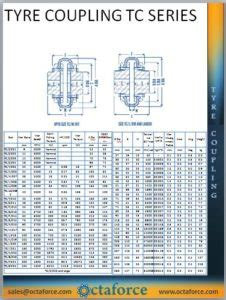 fenner tyre coupling catalogue
