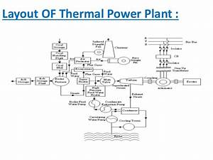 Thermal Power Plant Concept