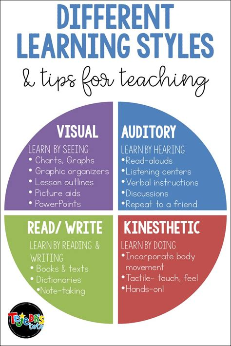 students   learning style preferences