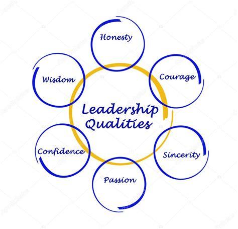 diagram  leadership qualities stock photo  vaeenma