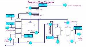 Eeetricks Blogspot Com  Process Flow Diagram Circuit