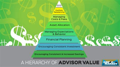 The Absolute Best Plan To Use For Denver Financial Advisor. How To Become A Investment Advisor. The Backroom Manchester Real Estate Lawyer Mn. Upload Large Video Files Free. Discover Loan Consolidation Save To Desktop. Discount Engineered Oak Flooring. Average Interest Rate On Savings Account. Chest Pain While Running Navarro College Email. Medication For Impotence In Men