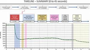 Cfm56 7 Engine Diagram  U2022 Downloaddescargar Com