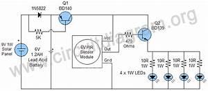 Motion Sensor Solar Outdoor Light