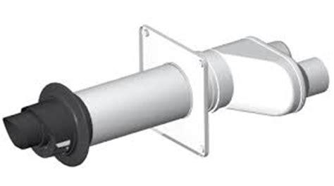 Schouw Condensatieketel Wetgeving by Concentrische Rookgasafvoer Type C13