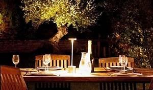 éclairage Extérieur Sans Fil : lampe sans fil design luciole blog deco tendency ~ Dailycaller-alerts.com Idées de Décoration