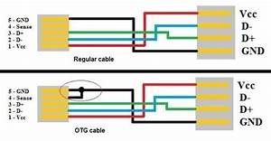 Usb Extension Cable Wiring Diagram