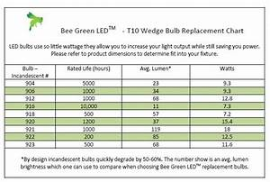 12 Volt Ac Led Bulb Ac Dc T10 Wedge Tower 921 12 Volt