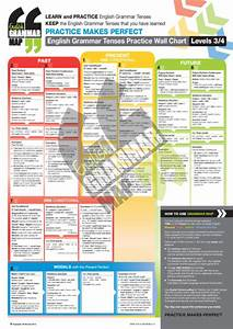 Search Results For English Grammar Tenses Chart