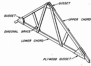 about truss civil engineering hack With roof trusses designs likewise roof truss diagram as well steel truss