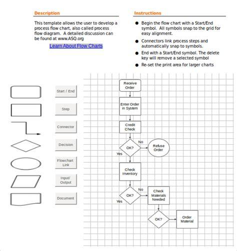 flow template excel 20 sle flow chart templates sle templates