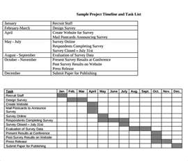Sample Project Task List Template