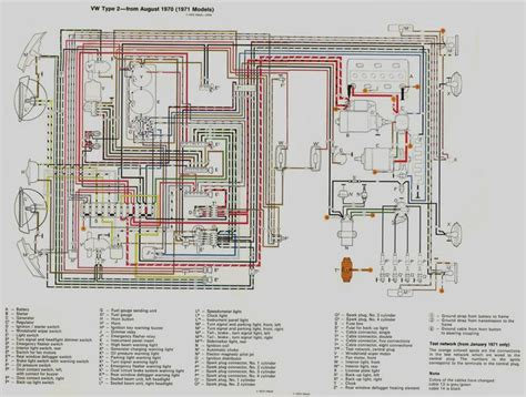 inspirational of vw golf 1 wiring diagram electrical volkswagen mk1 throughout electrical