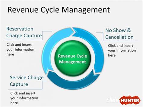 hotel revenue cycle management powerpoint diagram