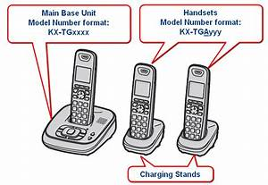 Panasonic Cordless Model Kx