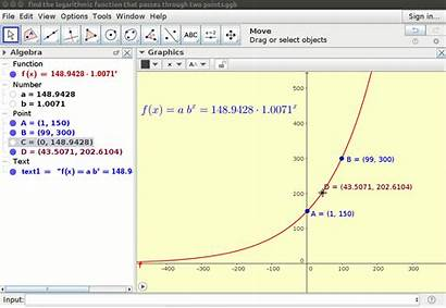 Points Function Graph Logarithmic Given Graphing Stack