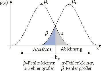 tikz pgf   fill  area  sine wave tex