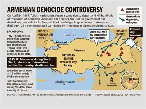 Armenians Ottoman Rule by Armenians 100th Anniversary Of