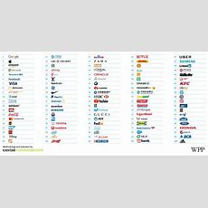 Top 100 Global Brands China Continues Stellar Growth In