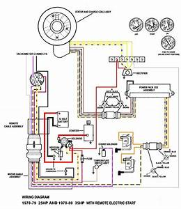 Diagram 2000 Yamaha Motorcycle Ignition Switch Wiring Diagram Full Version Hd Quality Wiring Diagram Diagrambrunio Suoresantafilippa It