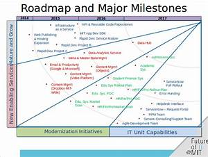 sample roadmap powerpoint template 5 free documents in ppt With roadmap slide template free