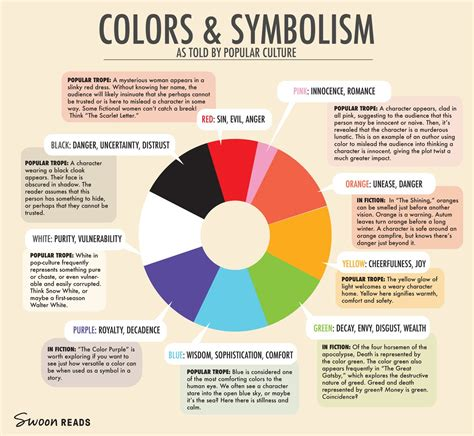 the symbolism of colors