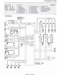 Honda Civic Ignition Switch Wiring Diagram