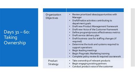 90 day plan template for new manager product management 90 day plan