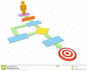 Algorithm Of Goal Achievement Stock Illustration - Image ...